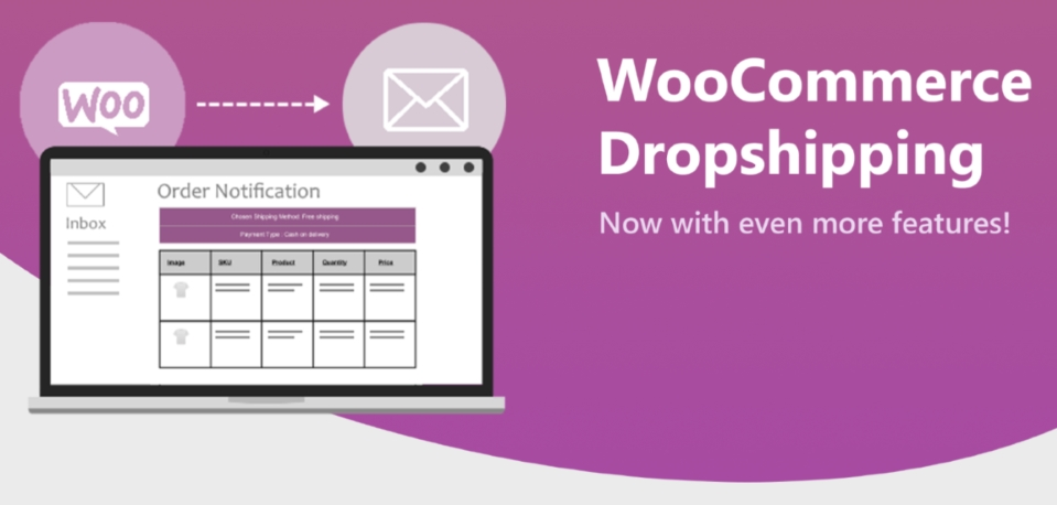 WooCommerce Dropshipping por OPMC
