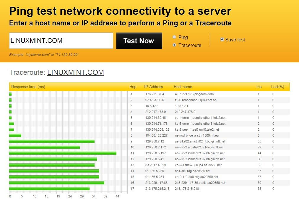 Pingdom traceroute eUKhost