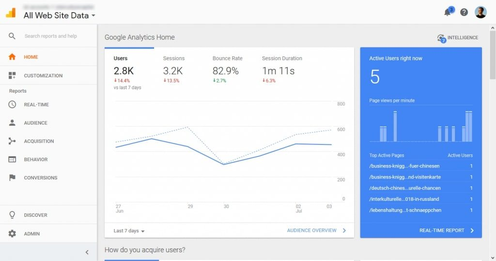 Google Analytics piemērs