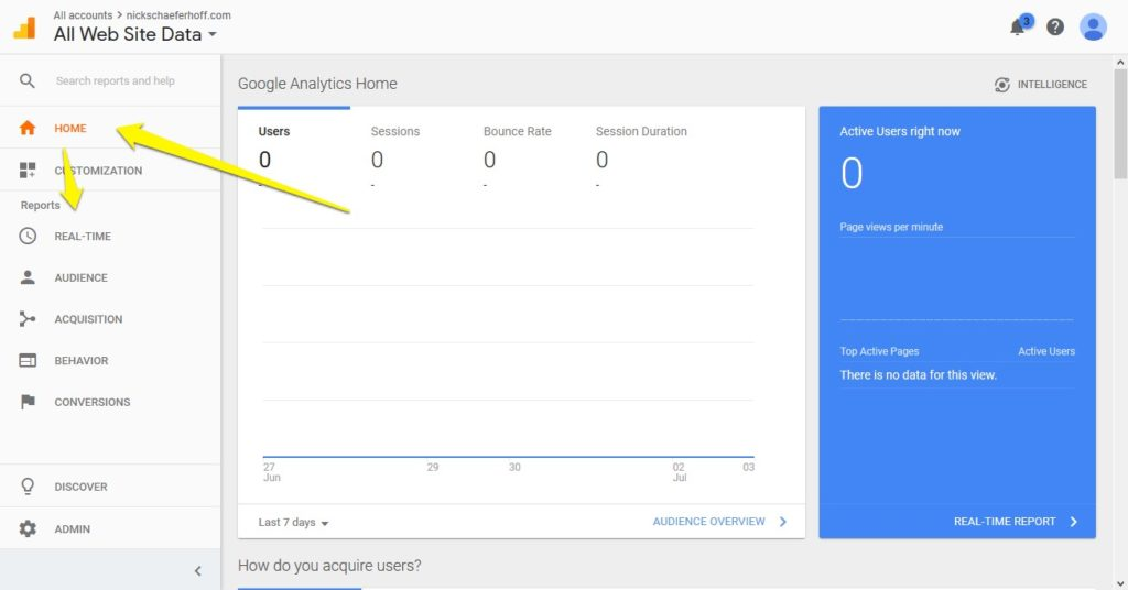 Google analytics konts